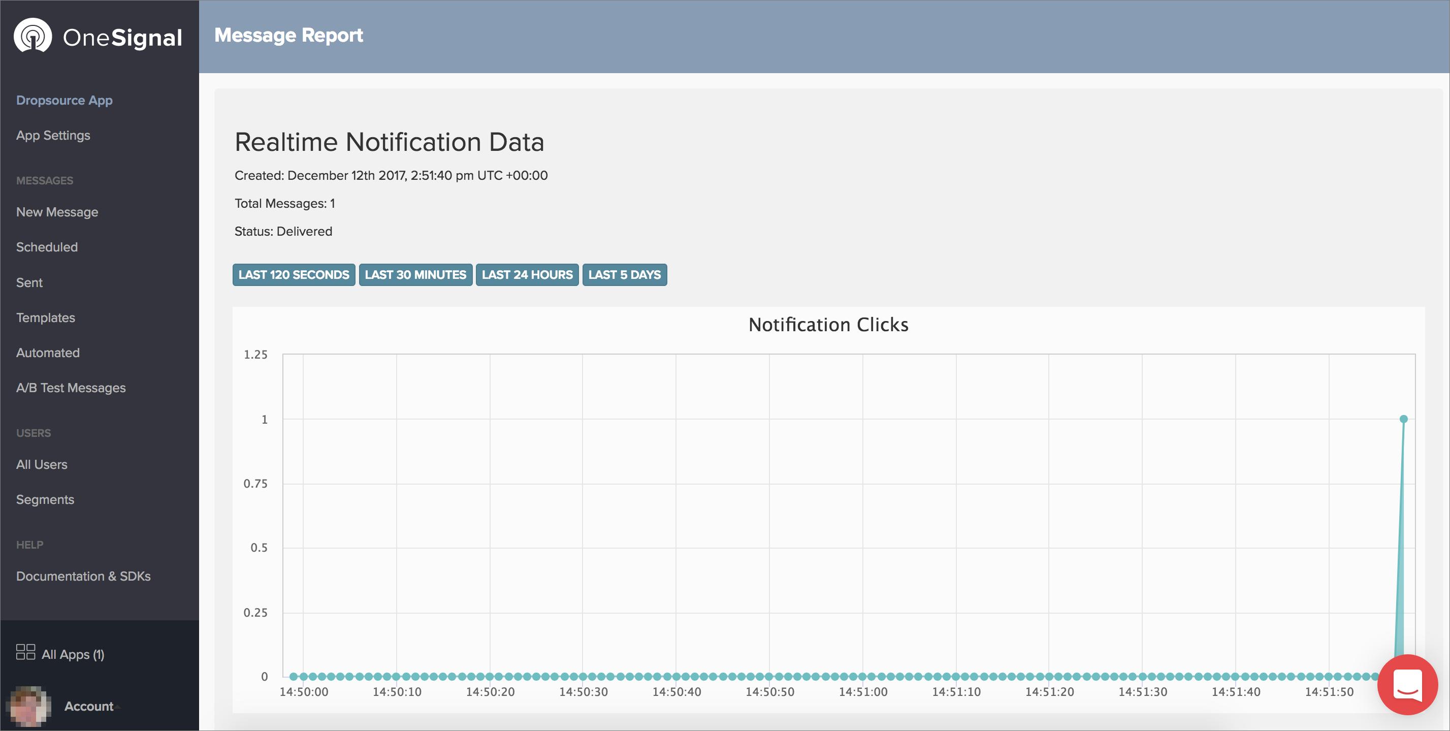 onesignal notification clicks